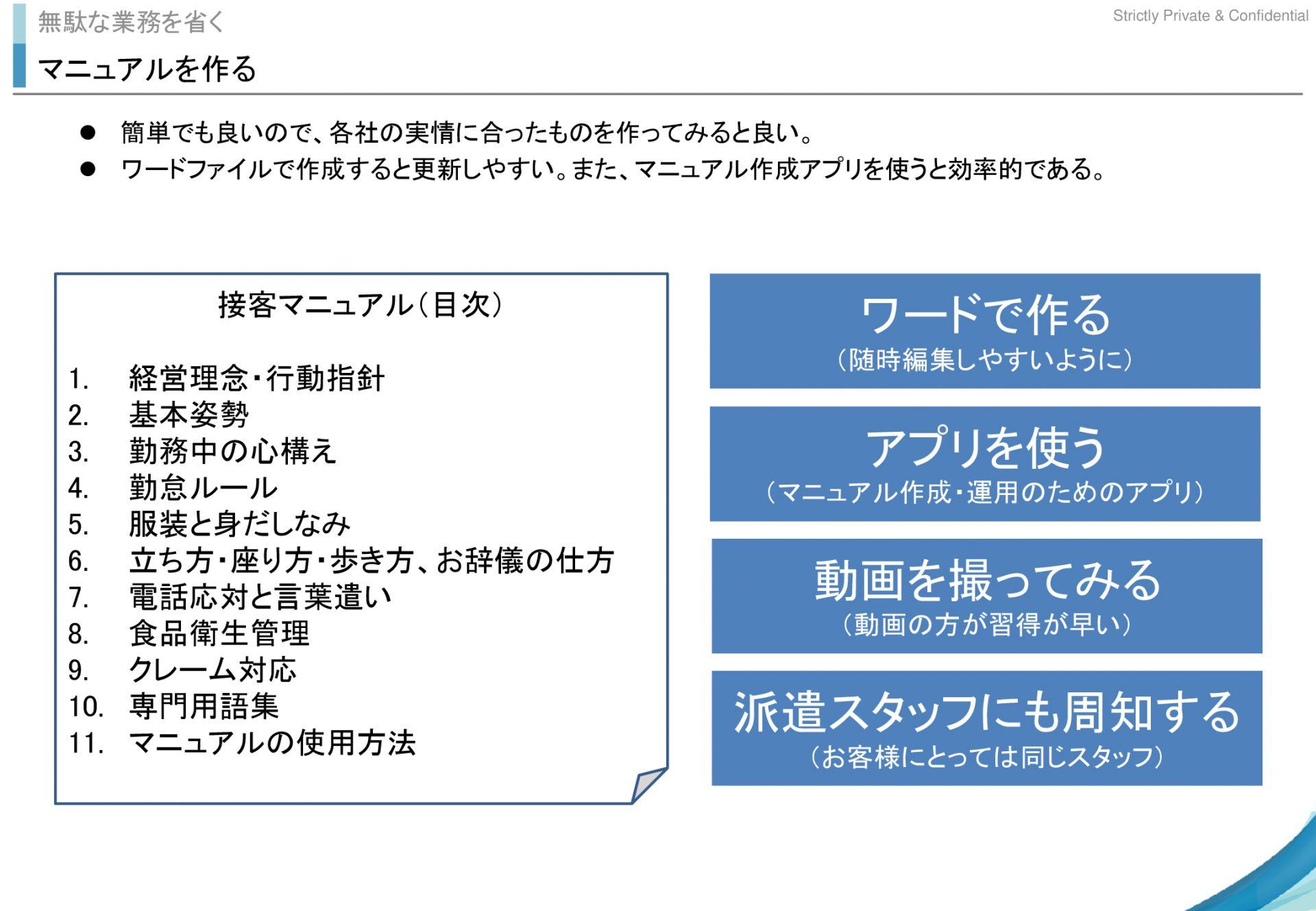 manual-of-hotel-ryokan